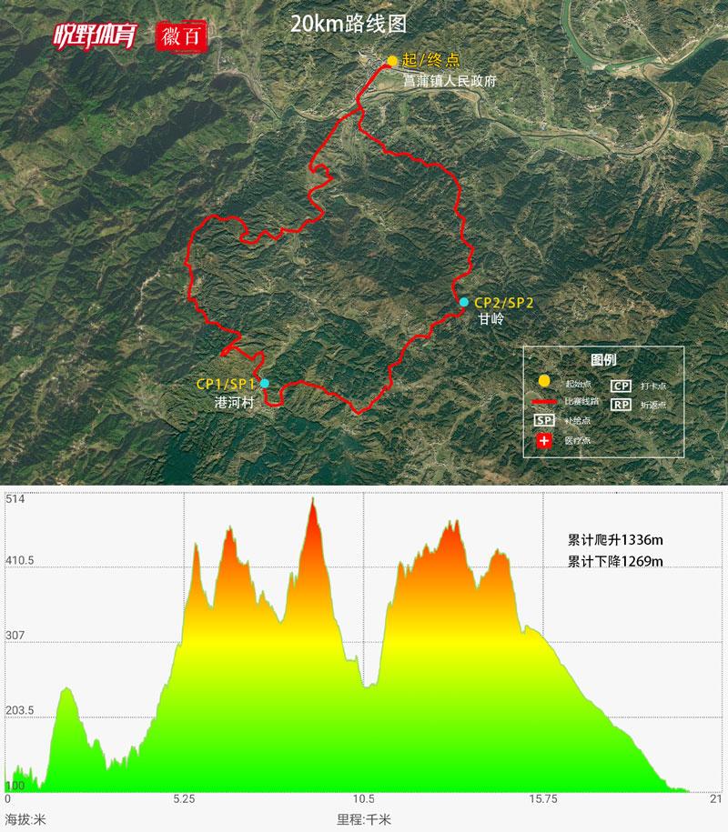 20km路线图.jpg
