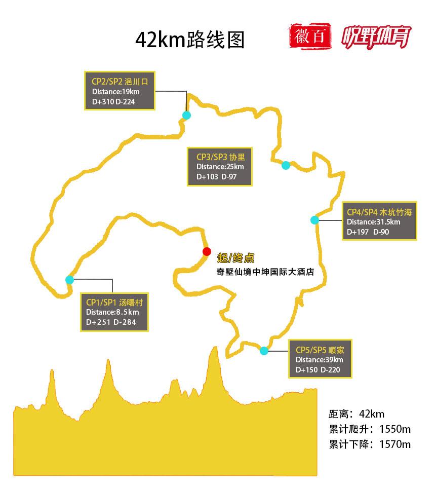 42km路线图.jpg