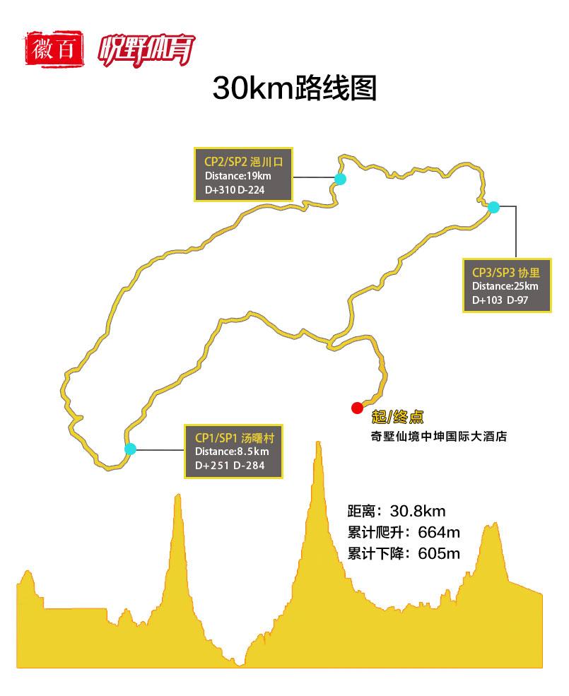 30km组轨迹.jpg